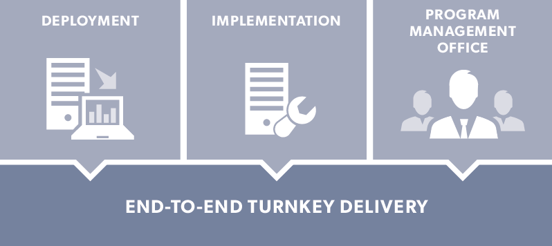 End-to-End Turnkey Delivery