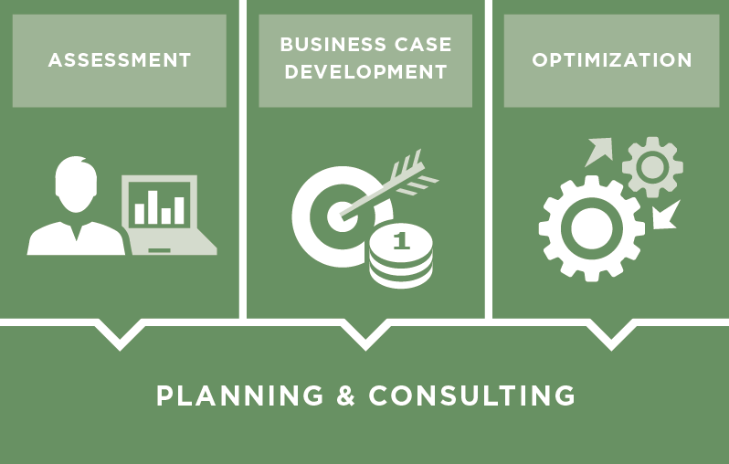 Planning & Consulting